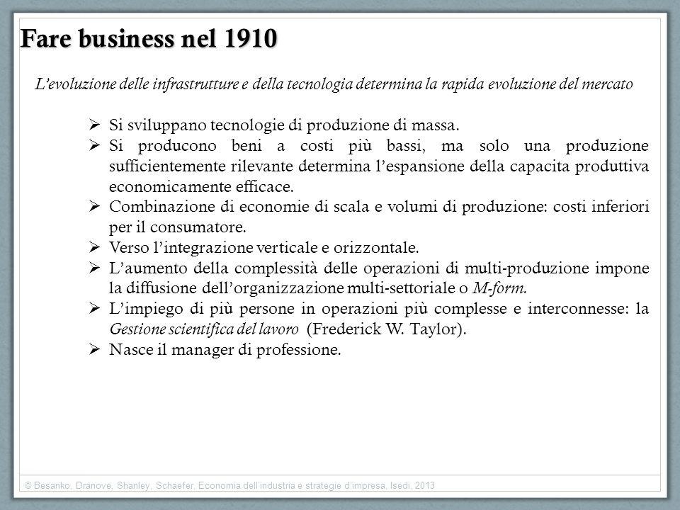 Fare business nel 1910 L'evoluzione delle infrastrutture e della tecnologia determina la rapida evoluzione del mercato.