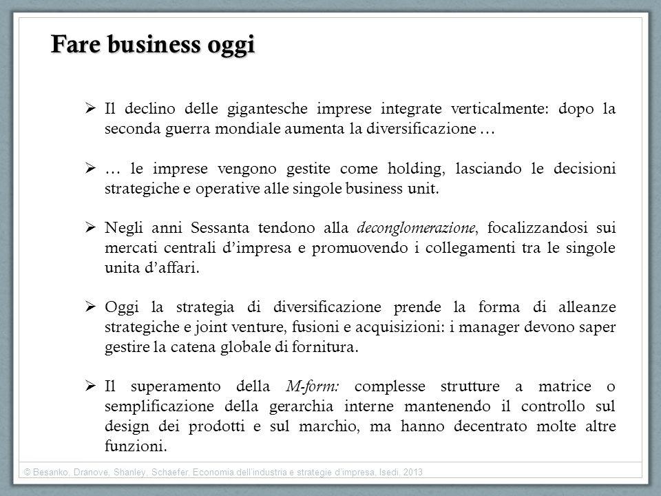 Fare business oggi Il declino delle gigantesche imprese integrate verticalmente: dopo la seconda guerra mondiale aumenta la diversificazione …