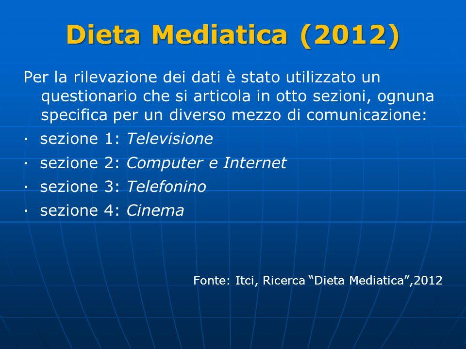 Dieta Mediatica (2012)