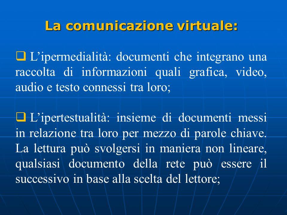 La comunicazione virtuale: