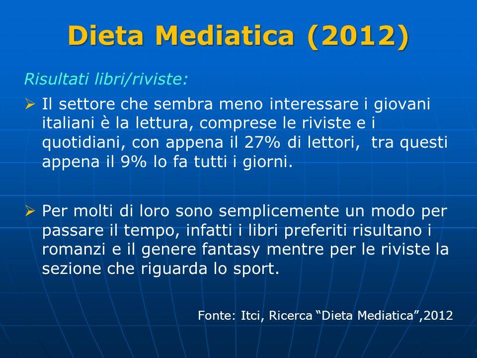 Dieta Mediatica (2012) Risultati libri/riviste: