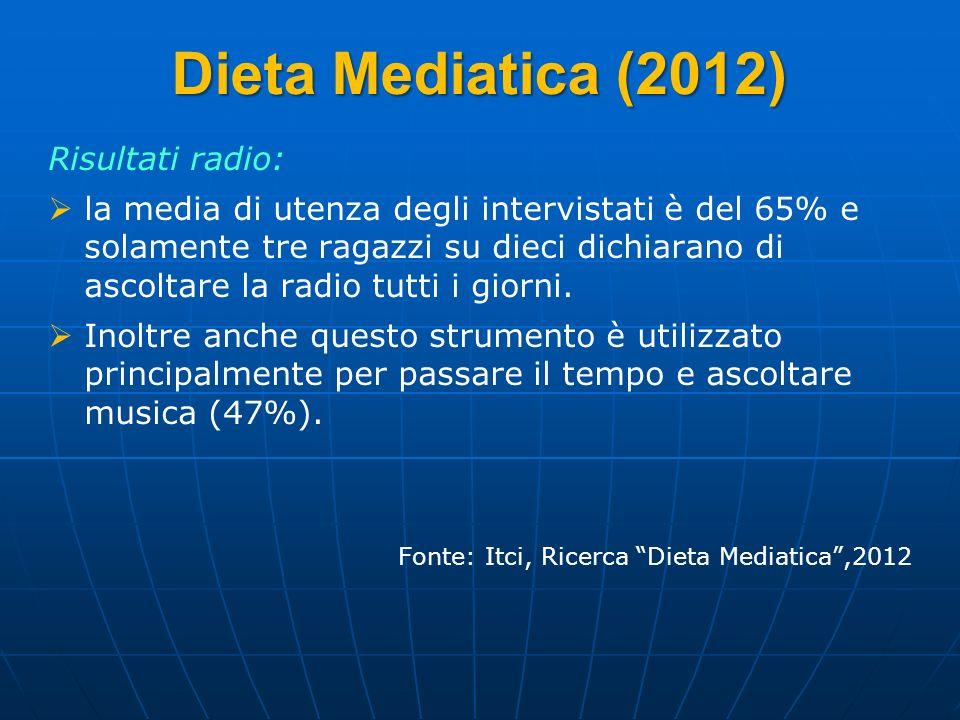 Dieta Mediatica (2012) Risultati radio: