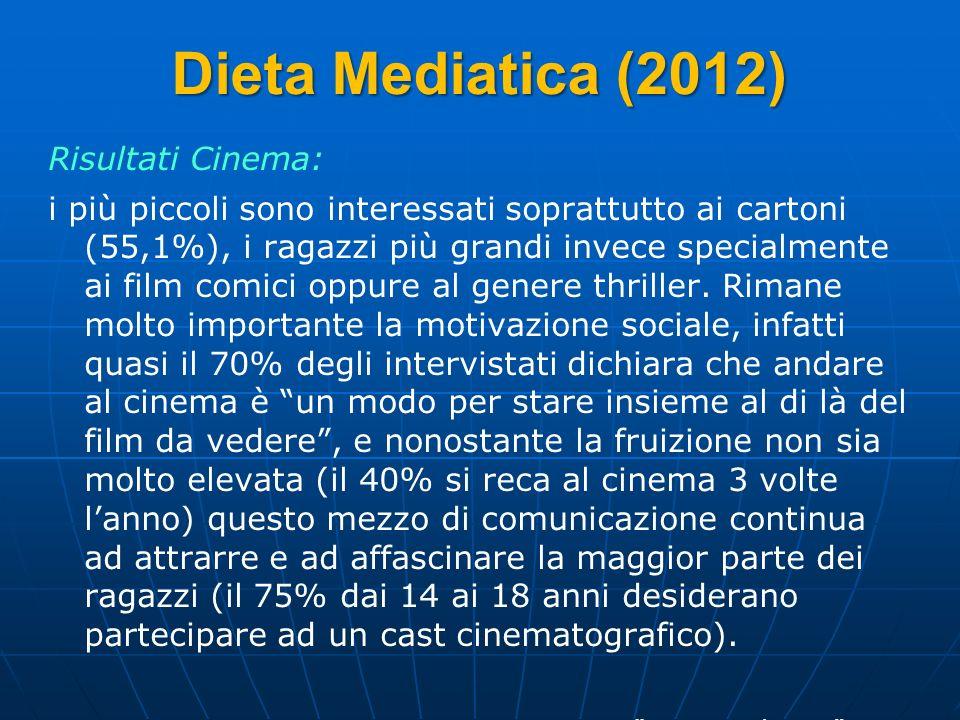 Dieta Mediatica (2012) Risultati Cinema:
