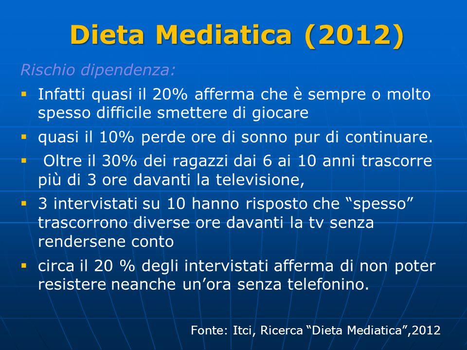 Dieta Mediatica (2012) Rischio dipendenza: