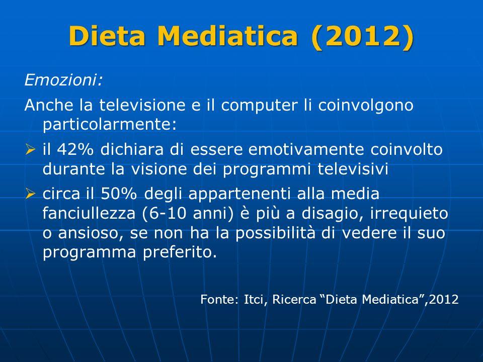 Dieta Mediatica (2012) Emozioni: