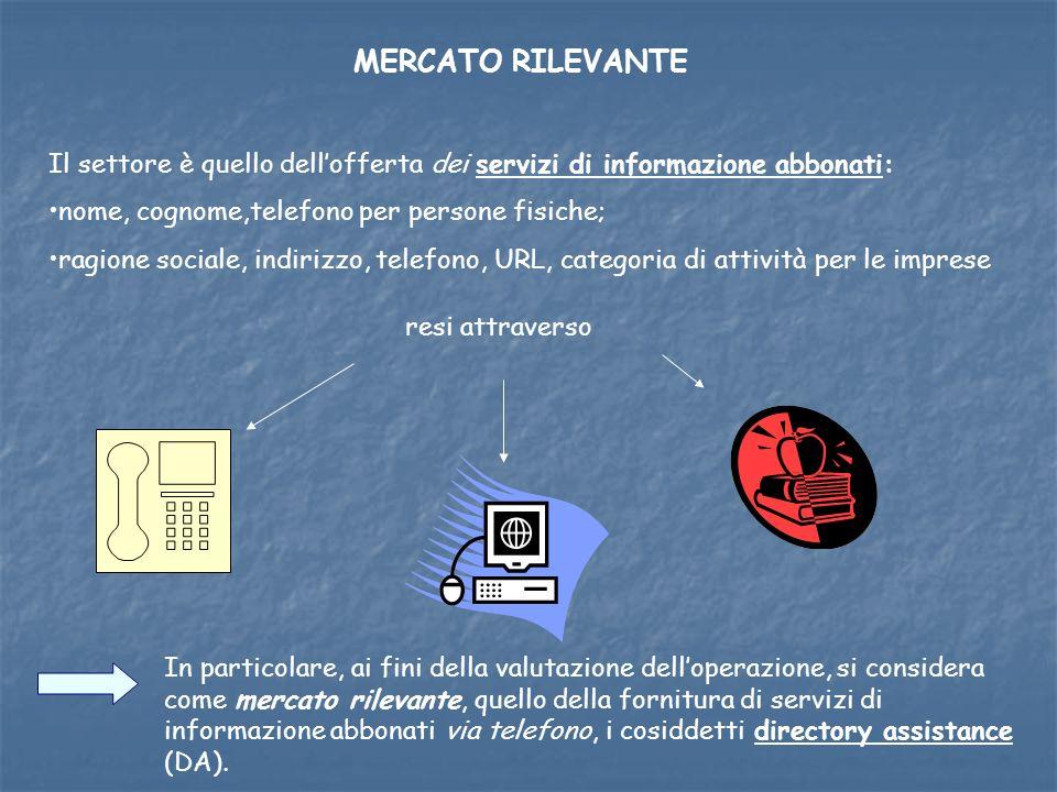 MERCATO RILEVANTE Il settore è quello dell'offerta dei servizi di informazione abbonati: nome, cognome,telefono per persone fisiche;