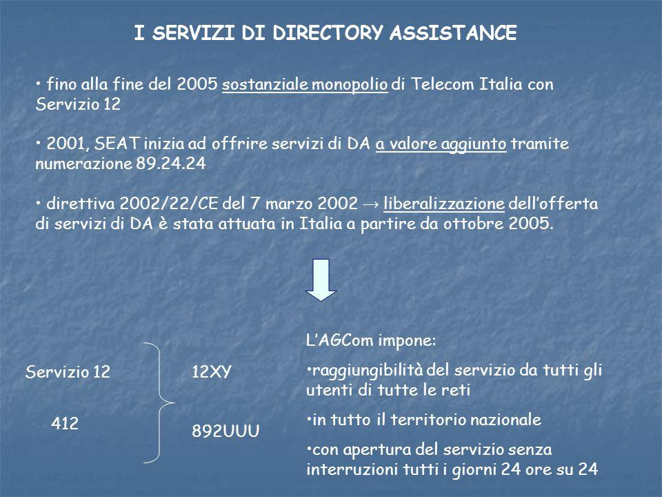 I SERVIZI DI DIRECTORY ASSISTANCE