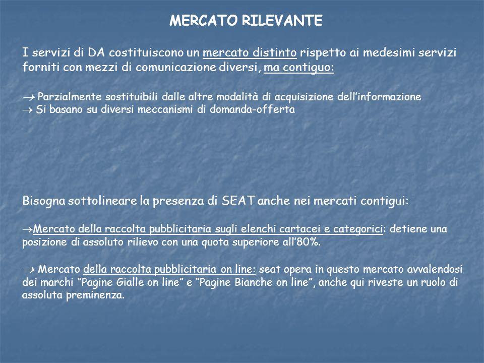 MERCATO RILEVANTE