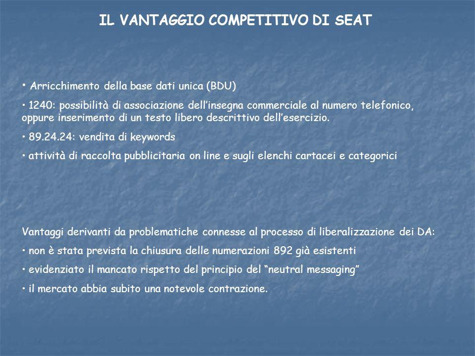 IL VANTAGGIO COMPETITIVO DI SEAT