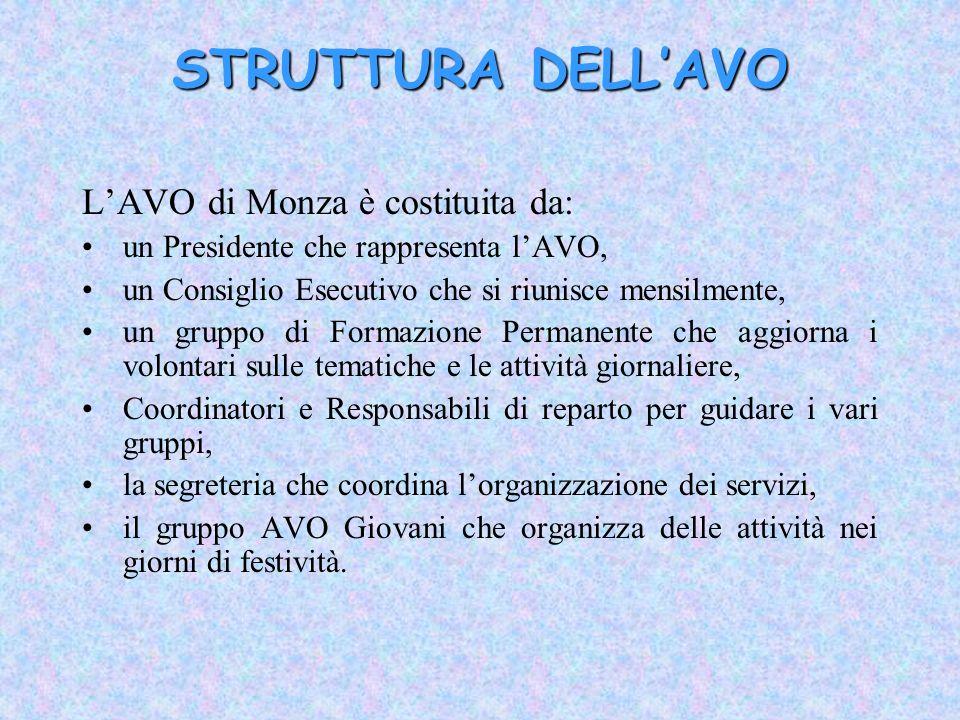 STRUTTURA DELL'AVO L'AVO di Monza è costituita da: