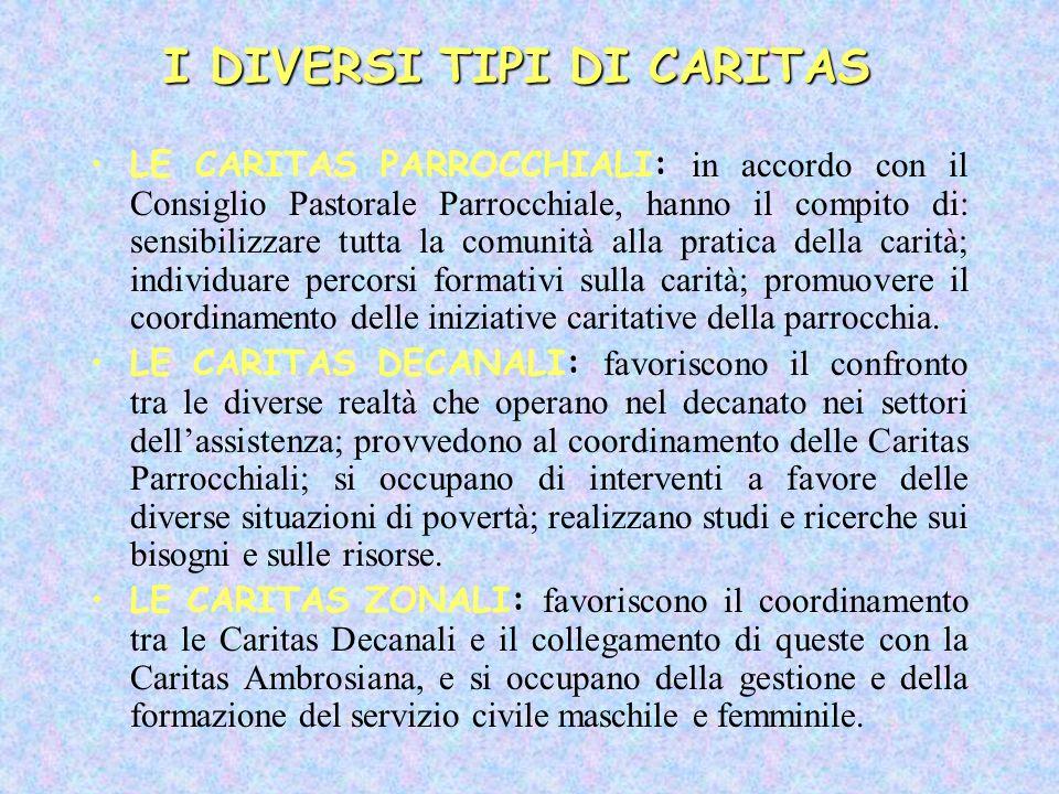 I DIVERSI TIPI DI CARITAS