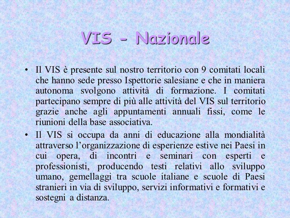 VIS - Nazionale