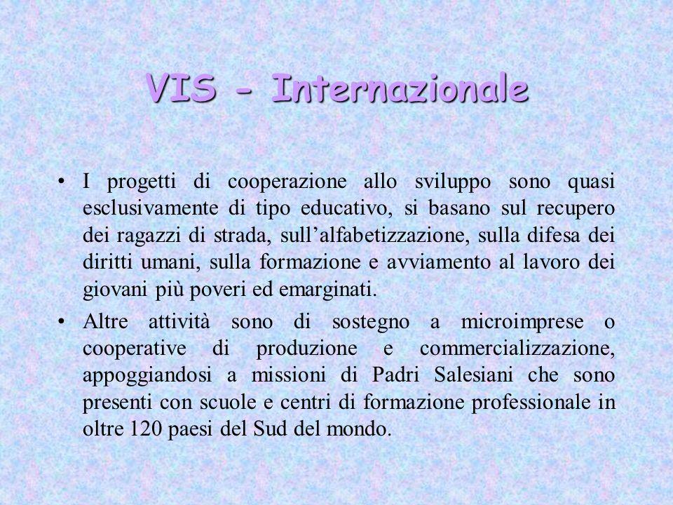 VIS - Internazionale