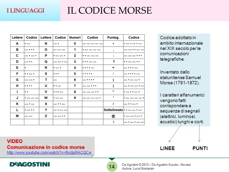 IL CODICE MORSE I LINGUAGGI 14 VIDEO Comunicazione in codice morse
