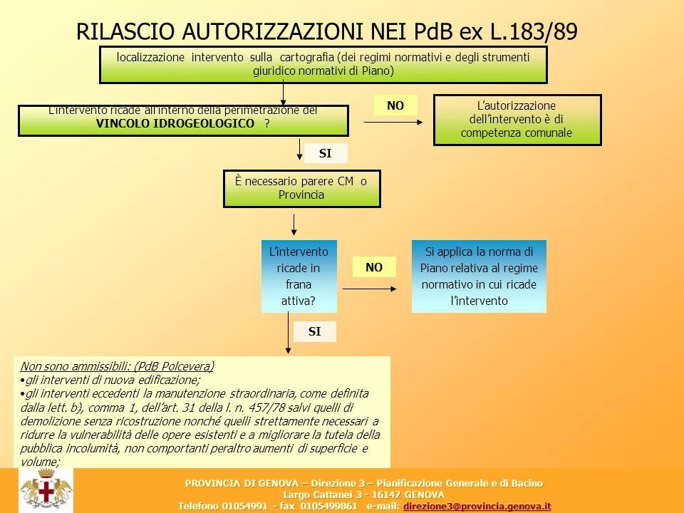 RILASCIO AUTORIZZAZIONI NEI PdB ex L.183/89