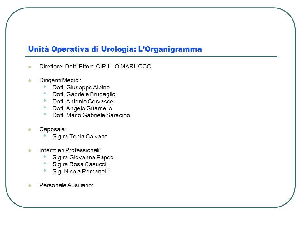 Unità Operativa di Urologia: L'Organigramma