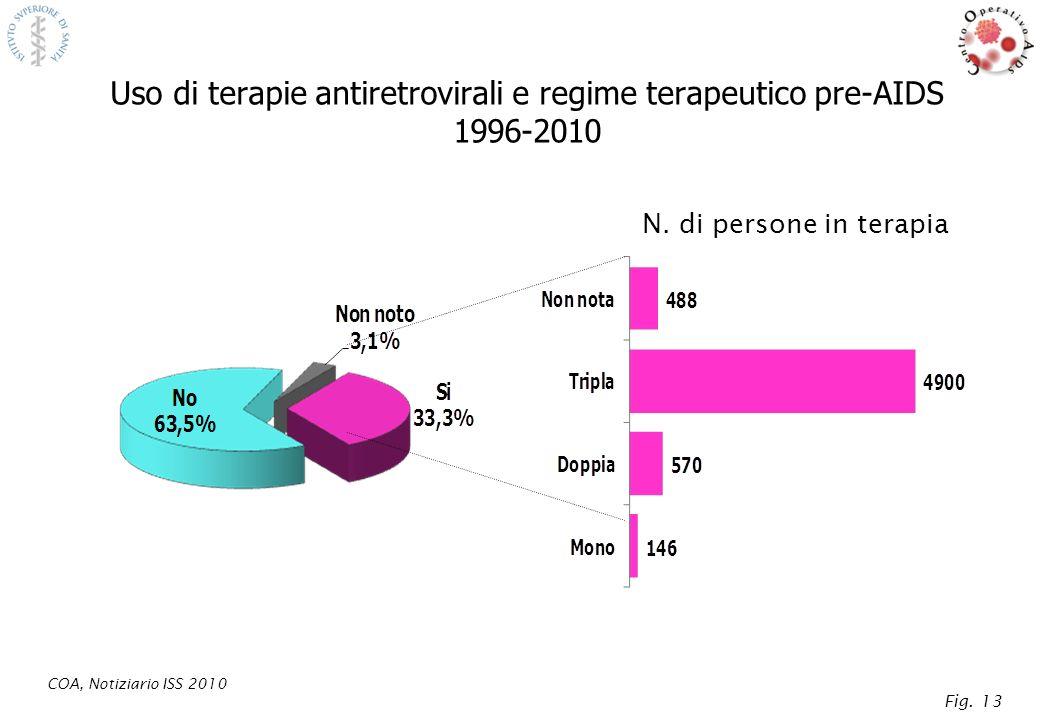Uso di terapie antiretrovirali e regime terapeutico pre-AIDS