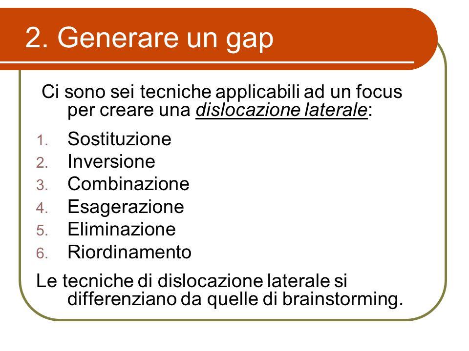 2. Generare un gap Ci sono sei tecniche applicabili ad un focus per creare una dislocazione laterale: