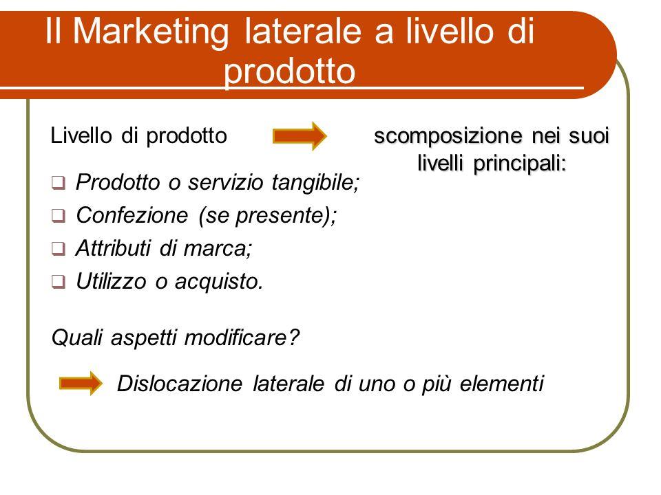 Il Marketing laterale a livello di prodotto