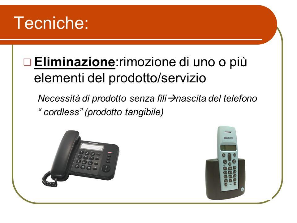 Tecniche: Eliminazione:rimozione di uno o più elementi del prodotto/servizio. Necessità di prodotto senza filinascita del telefono.