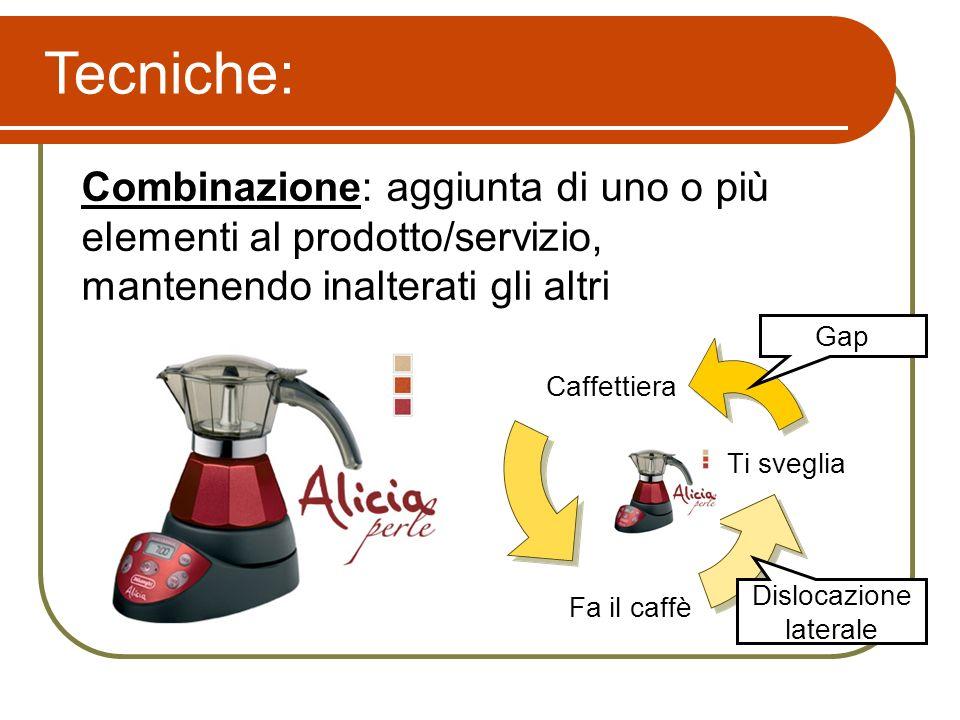 Tecniche: Combinazione: aggiunta di uno o più elementi al prodotto/servizio, mantenendo inalterati gli altri.