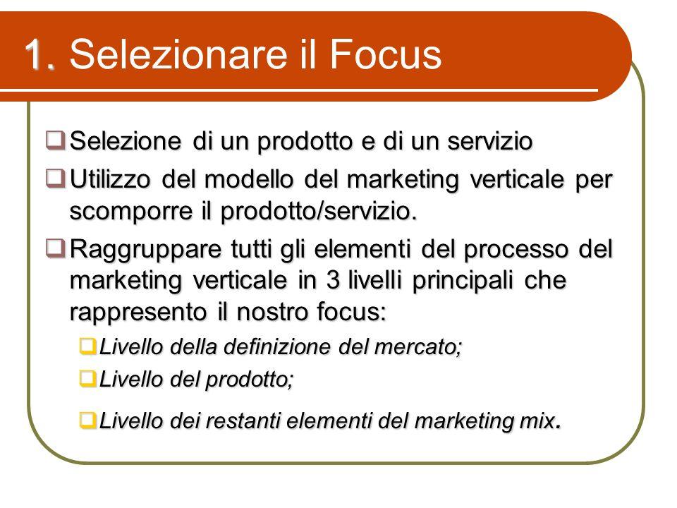 1. Selezionare il Focus Selezione di un prodotto e di un servizio