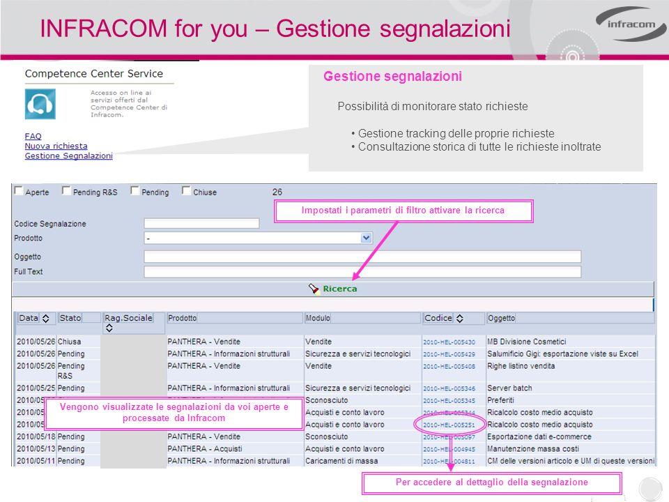 INFRACOM for you – Gestione segnalazioni