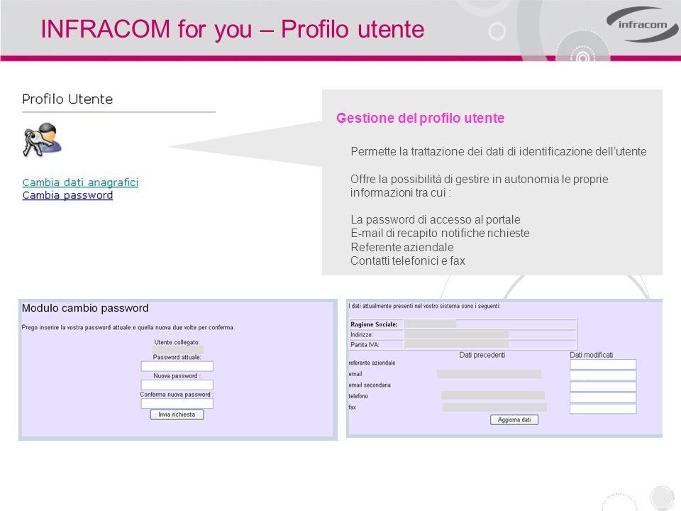 INFRACOM for you – Profilo utente