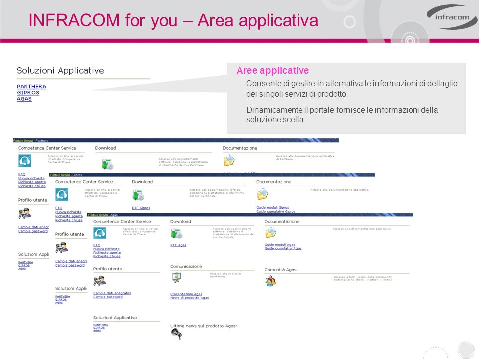 INFRACOM for you – Area applicativa