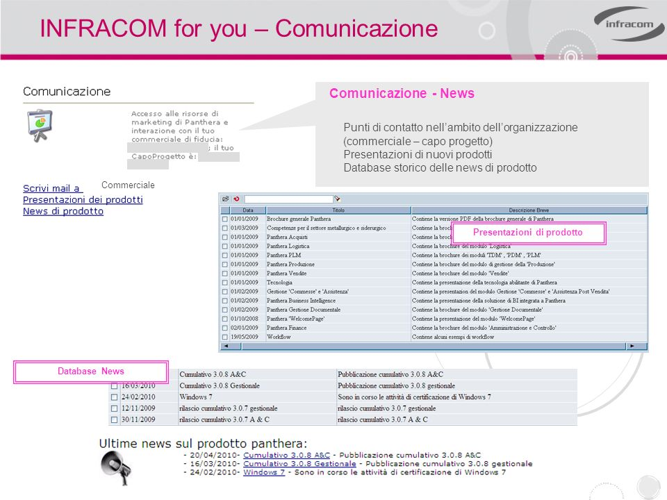 INFRACOM for you – Comunicazione