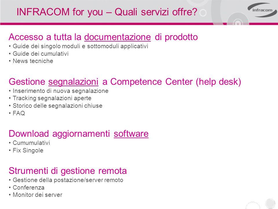 INFRACOM for you – Quali servizi offre