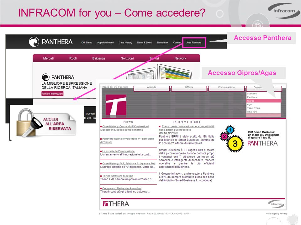 INFRACOM for you – Come accedere