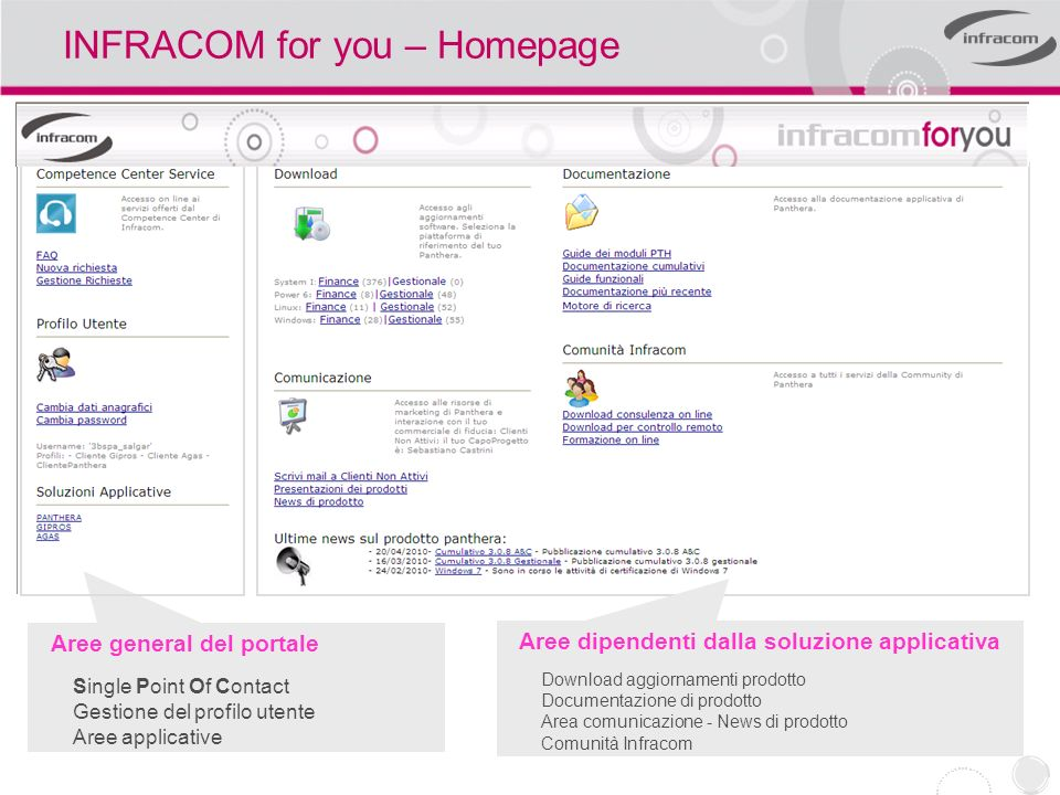 INFRACOM for you – Homepage