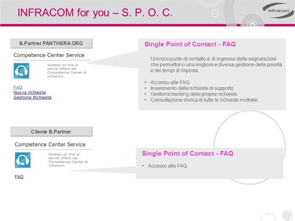 INFRACOM for you – S. P. O. C. Single Point of Contact - FAQ