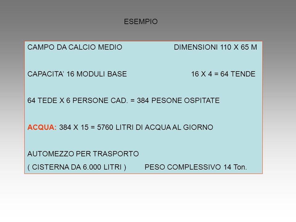 ESEMPIO CAMPO DA CALCIO MEDIO DIMENSIONI 110 X 65 M.