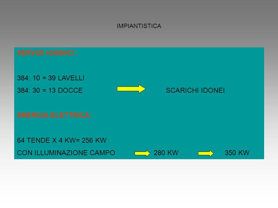 384: 30 = 13 DOCCE SCARICHI IDONEI