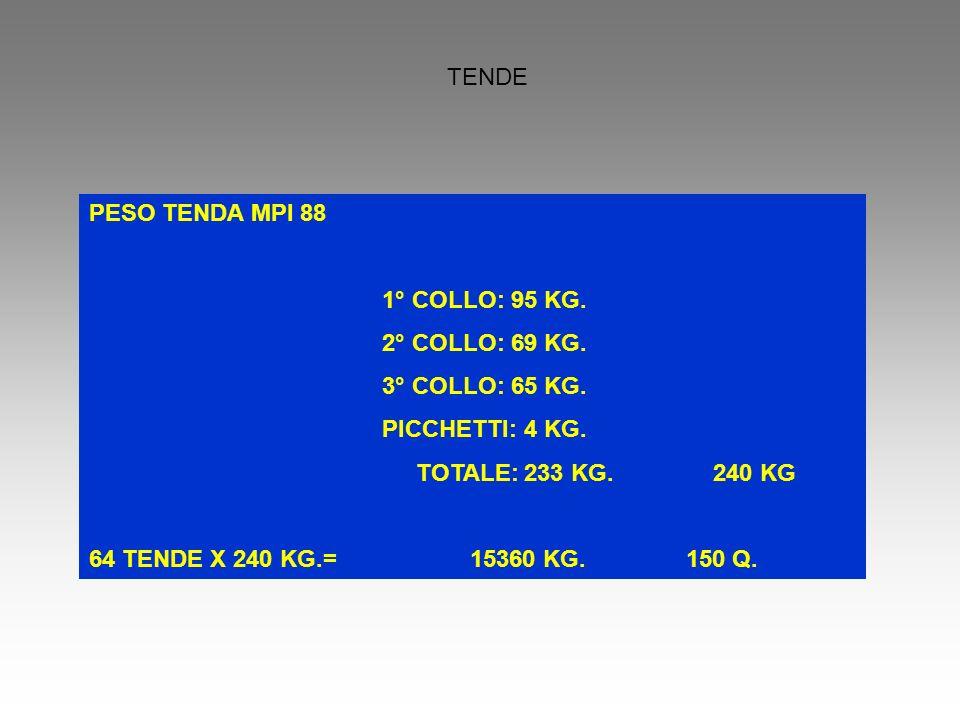 TENDE PESO TENDA MPI 88. 1° COLLO: 95 KG. 2° COLLO: 69 KG. 3° COLLO: 65 KG. PICCHETTI: 4 KG. TOTALE: 233 KG. 240 KG.