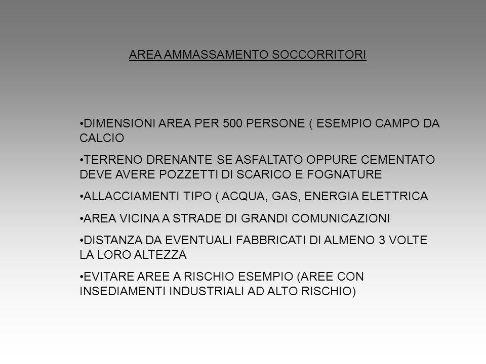 AREA AMMASSAMENTO SOCCORRITORI