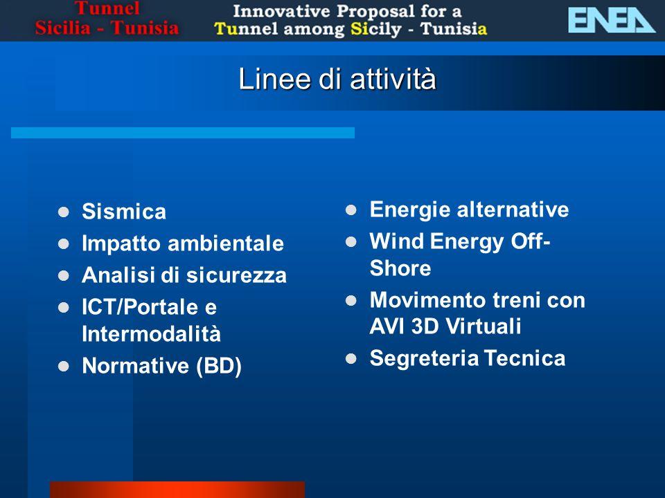 Linee di attività Sismica Energie alternative Impatto ambientale