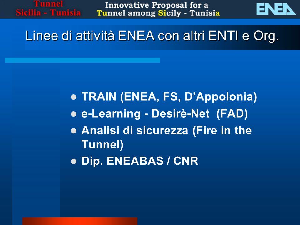 Linee di attività ENEA con altri ENTI e Org.
