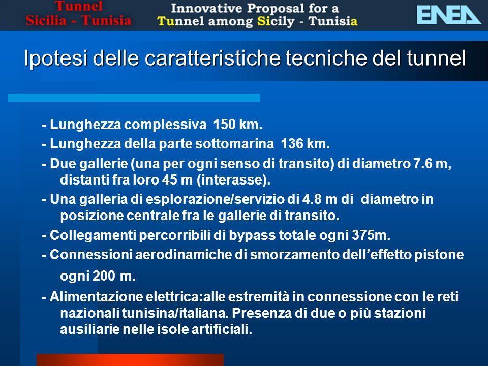 Ipotesi delle caratteristiche tecniche del tunnel