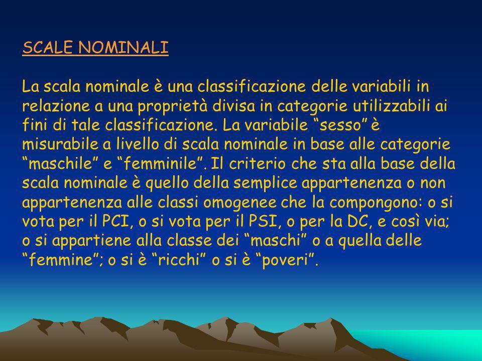 SCALE NOMINALI