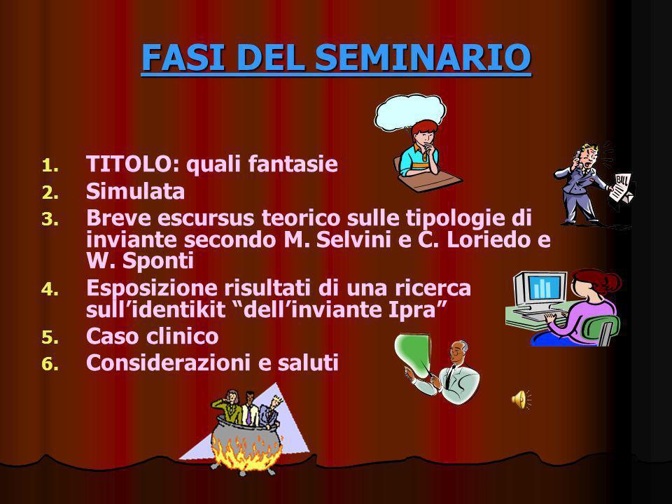 FASI DEL SEMINARIO TITOLO: quali fantasie Simulata