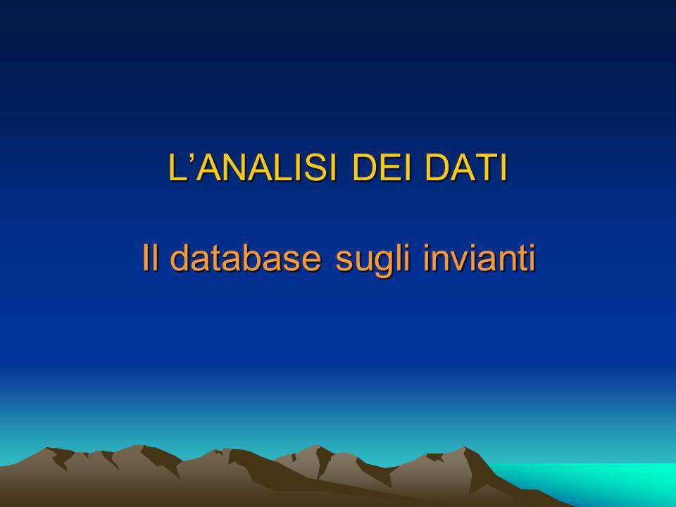 L'ANALISI DEI DATI Il database sugli invianti