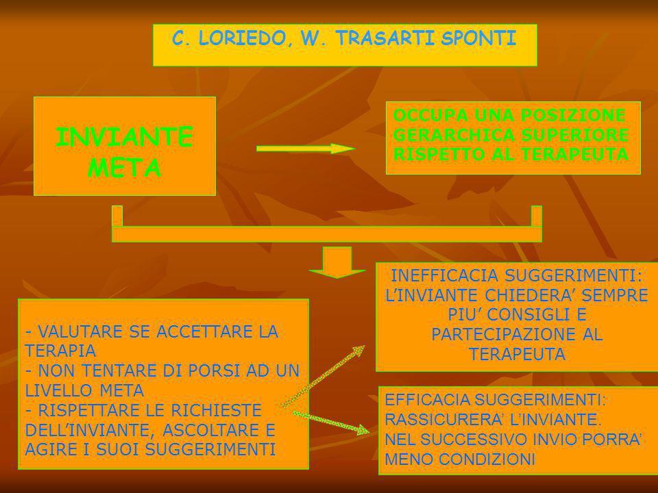 C. LORIEDO, W. TRASARTI SPONTI