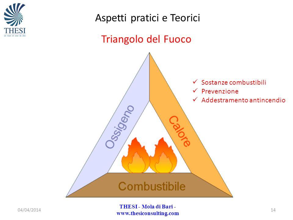 Aspetti pratici e Teorici