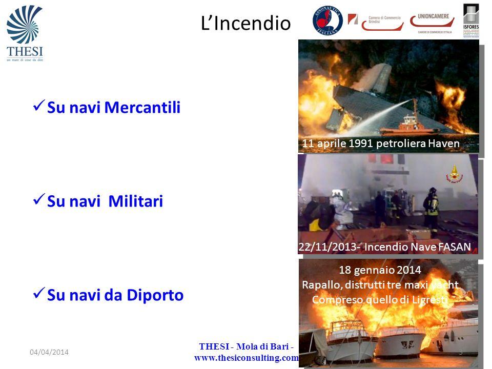 THESI - Mola di Bari - www.thesiconsulting.com