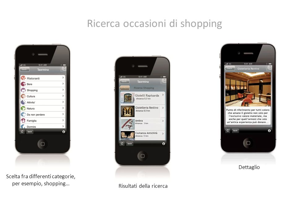 Ricerca occasioni di shopping