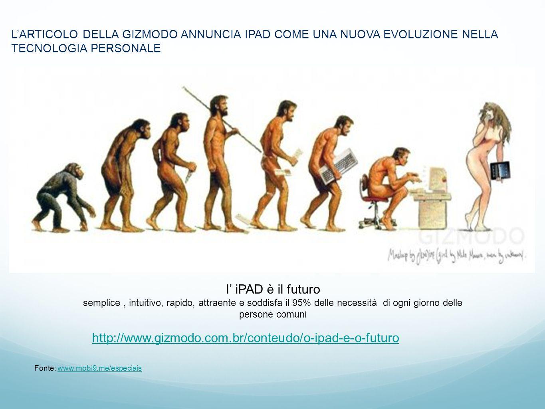 L'ARTICOLO DELLA GIZMODO ANNUNCIA IPAD COME UNA NUOVA EVOLUZIONE NELLA TECNOLOGIA PERSONALE