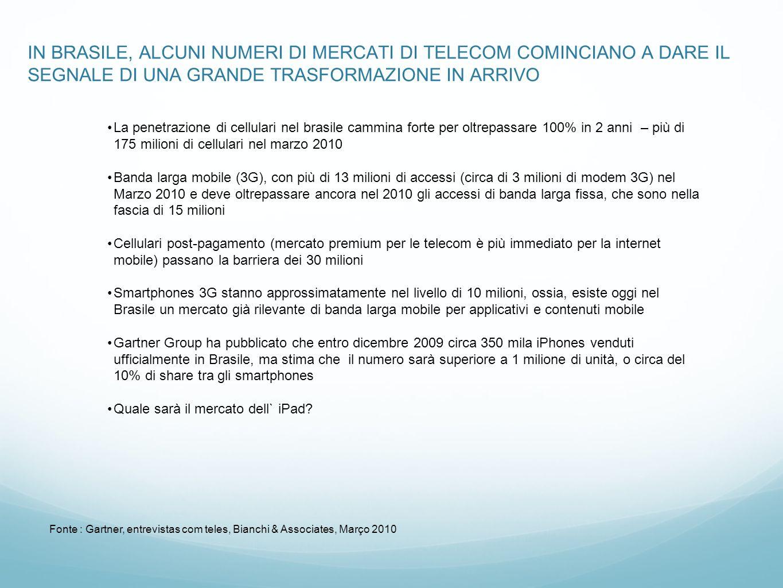 IN BRASILE, ALCUNI NUMERI DI MERCATI DI TELECOM COMINCIANO A DARE IL SEGNALE DI UNA GRANDE TRASFORMAZIONE IN ARRIVO